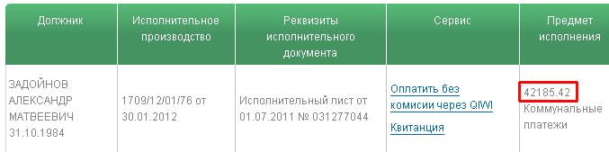 Долг Задойнова по коммунальным платежам в Ярославле