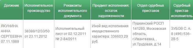 Долги Анны Якуниной на сайте судебных приставов